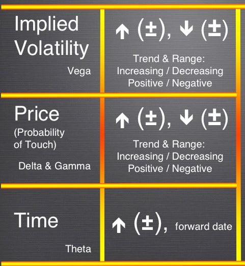 option trading basic maths