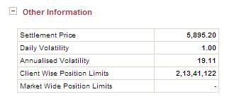 nifty volatility