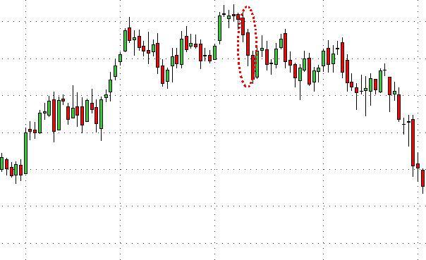 trading three black crows pattern
